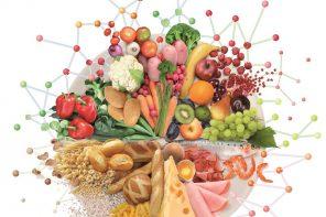 Calorie-e-molecole